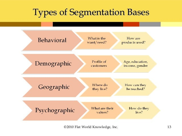 criticisms of market segmentation