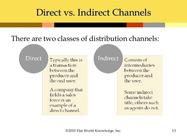 the evolution in marketing channels and trend towards disintermediation The evolution in marketing channels essay  the trend toward disintermediation technological advances and the expansion on online direct marketing are impacting .