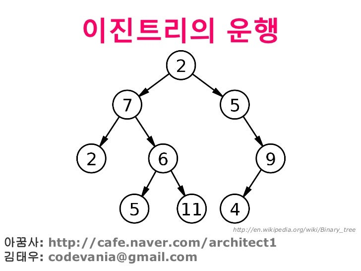 이짂트리의 운행                               http://en.wikipedia.org/wiki/Binary_tree아꿈사: http://cafe.naver.com/architect1김태우: c...