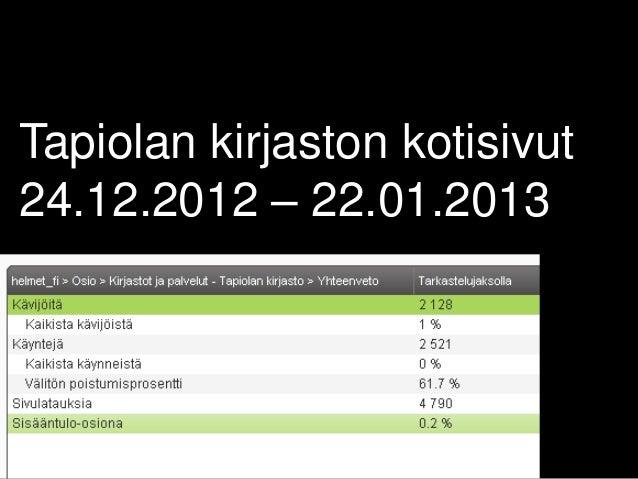 Tapiolan kirjaston kotisivut24.12.2012 – 22.01.2013
