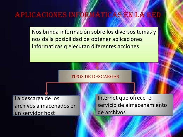 APLICACIONES INFORMÁTICAS EN LA RED      Nos brinda información sobre los diversos temas y      nos da la posibilidad de o...