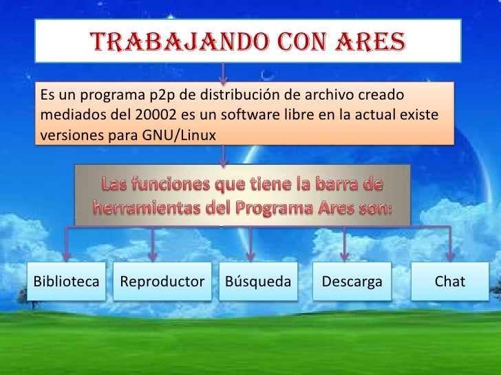 TRABAJANDO CON ARES Es un programa p2p de distribución de archivo creado mediados del 20002 es un software libre en la act...