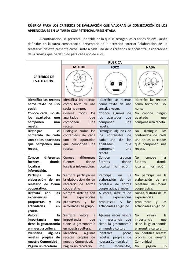 RÚBRICA PARA LOS CRITERIOS DE EVALUACIÓN QUE VALORAN LA CONSECUCIÓN DE LOS APRENDIZAJES EN LA TAREA COMPETENCIAL PRESENTAD...