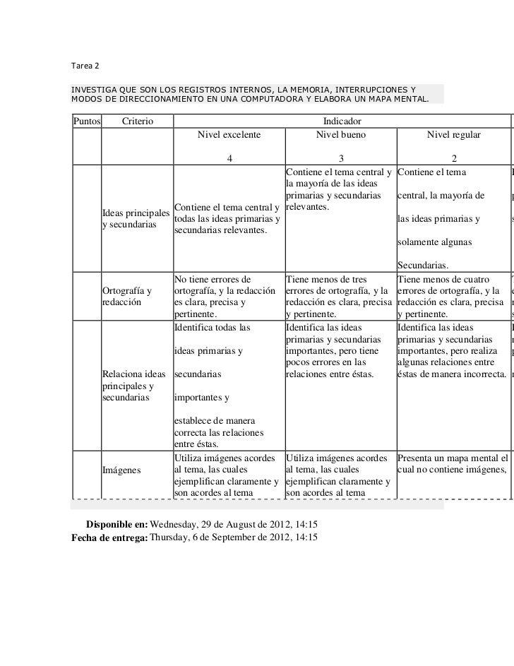 Tarea 2INVESTIGA QUE SON LOS REGISTROS INTERNOS, LA MEMORIA, INTERRUPCIONES YMODOS DE DIRECCIONAMIENTO EN UNA COMPUTADORA ...
