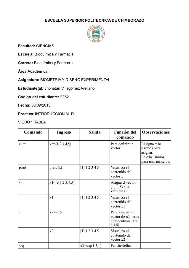 ESCUELA SUPERIOR POLITECNICA DE CHIMBORAZO  Facultad: CIENCIAS Escuela: Bioquímica y Farmacia Carrera: Bioquímica y Farmac...