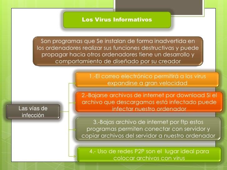 Los Virus Informativos        Son programas que Se instalan de forma inadvertida en      los ordenadores realizar sus func...