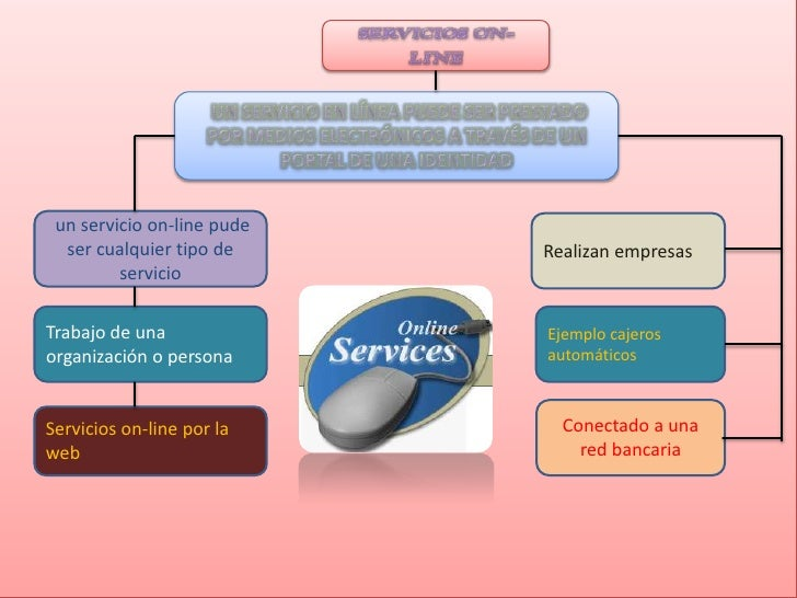 un servicio on-line pude  ser cualquier tipo de     Realizan empresas         servicioTrabajo de una              Ejemplo ...