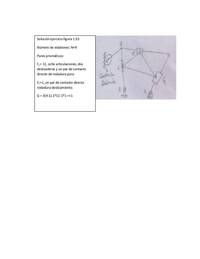 Solución ejercicio figura 1.33: Número de eslabones: N=9 Pares prismáticos: F1= 11, ocho articulaciones, dos deslizaderas ...