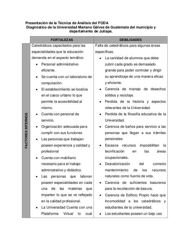 Presentación de la Técnica de Análisis del FODA Diagnóstico de la Universidad Mariano Gálvez de Guatemala del municipio y ...