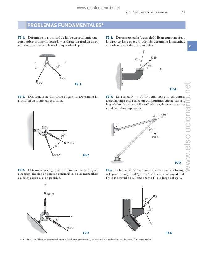 2 F2-1. Determine la magnitud de la fuerza resultante que actúa sobre la armella roscada y su dirección medida en el senti...