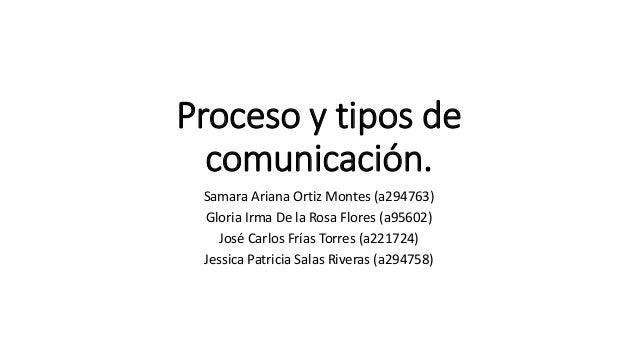 Proceso y tipos de comunicación. Samara Ariana Ortiz Montes (a294763) Gloria Irma De la Rosa Flores (a95602) José Carlos F...