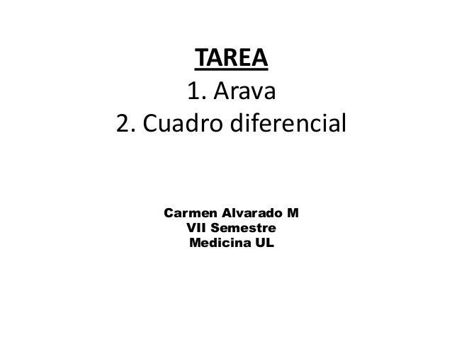 TAREA 1. Arava 2. Cuadro diferencial Carmen Alvarado M VII Semestre Medicina UL