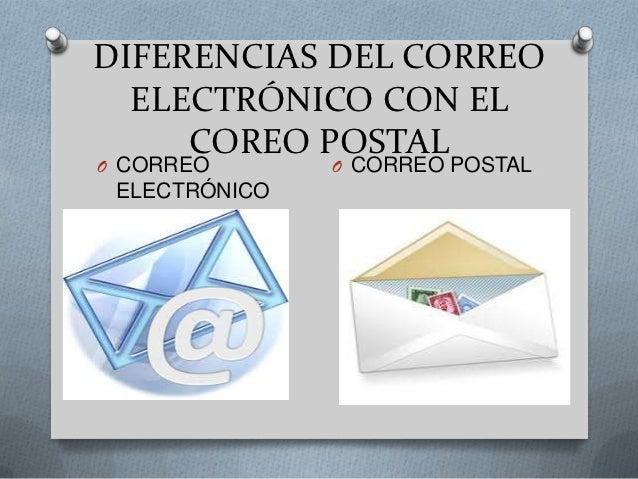DIFERENCIAS DEL CORREO  ELECTRÓNICO CON EL     COREO POSTALO CORREO       O CORREO POSTAL ELECTRÓNICO