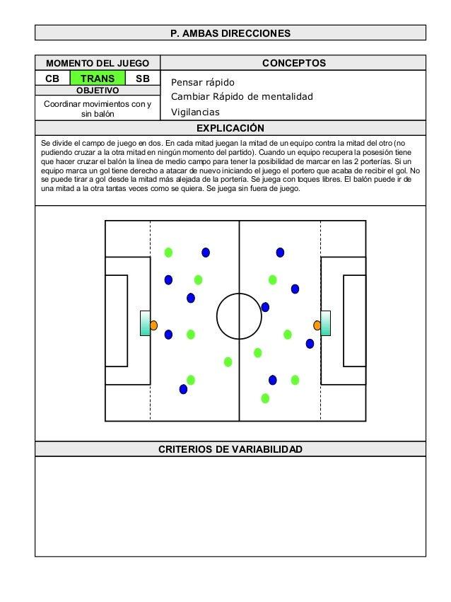 P. AMBAS DIRECCIONES CONCEPTOS  MOMENTO DEL JUEGO  CB  TRANS  SB  OBJETIVO Coordinar movimientos con y sin balón  Pensar r...