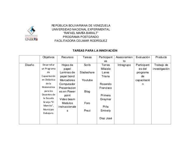 """REPÚBLICA BOLIVARIANA DE VENEZUELA UNIVERSIDAD NACIONAL EXPERIMENTAL """"RAFAEL MARÍA BARALT"""" PROGRAMA POSTGRADO FACILITADORA..."""