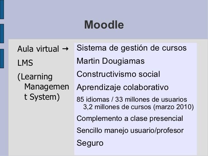 Moodle Aula virtual   LMS  (Learning Management System) <ul><li>Sistema de gestión de cursos