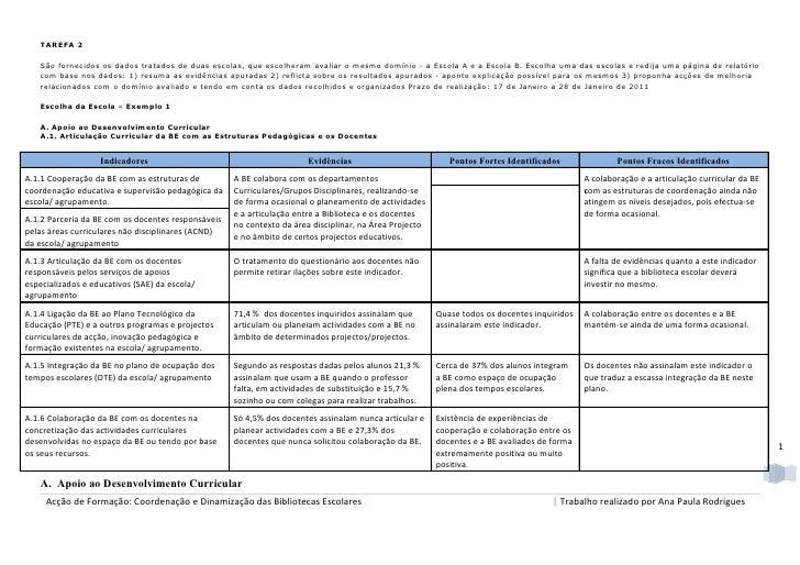 TAREFA 2   São fornecidos os dados tratados de duas escolas, que escolheram avaliar o mesmo domínio - a Escola A e a Escol...
