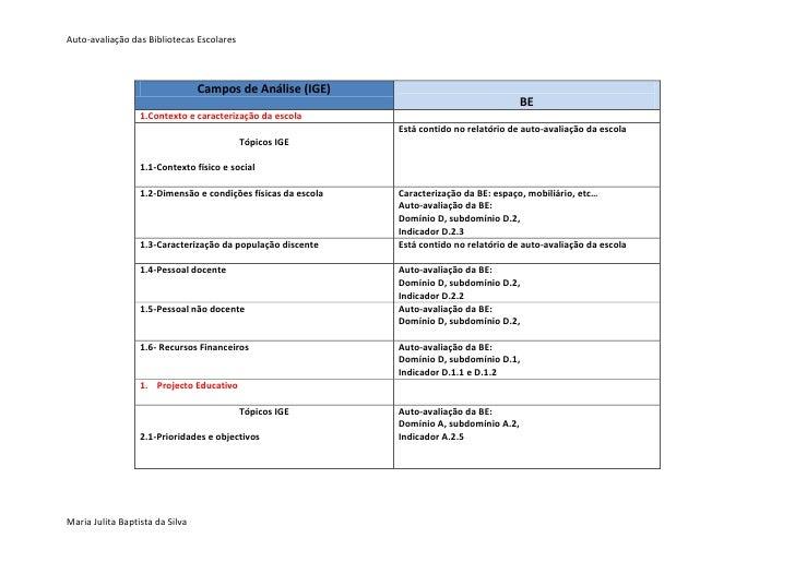 Campos de Análise (IGE)BE1.Contexto e caracterização da escolaTópicos IGE1.1-Contexto físico e socialEstá contido no relat...