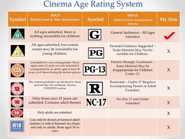 Age Rating 12a Cinema Age Rating System Bbcf