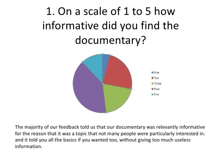 1. On a scale of 1 to 5 how informative did you find the documentary?<br />The majority of our feedback told us that our d...