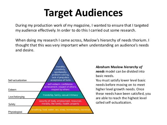 Target AudiencesDuring my production work of my magazine, I wanted to ensure that I targetedmy audience effectively. In or...