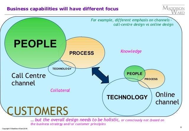 Target Operating Model Definition