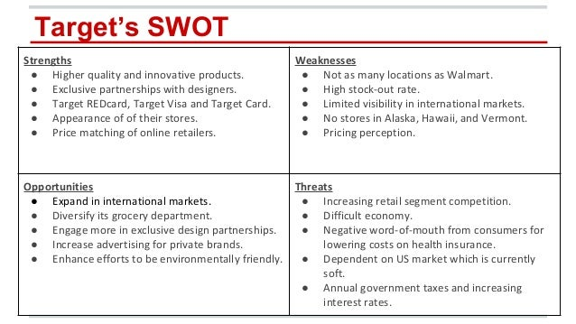 swot analysis of shopping mall