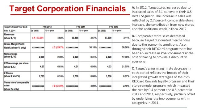 Interpretation of key figures in financial analysis