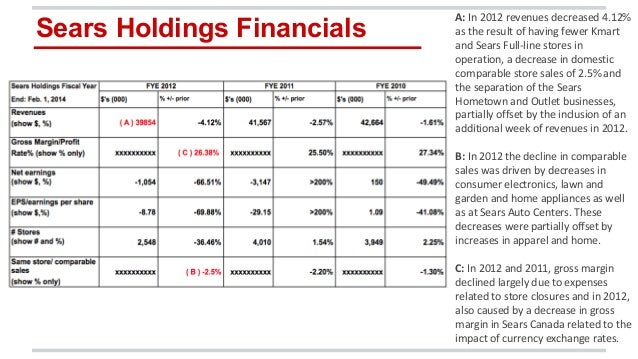 sears holding corp essay Update on significant developments revealed in sears holdings' 2013 10-k sre holding corporation created by sears holdings in q4 2013 mortgage-backed securiti.