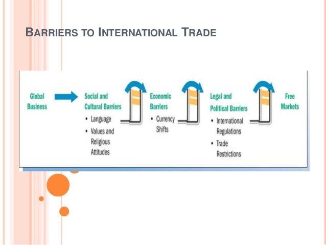 Tariff and non tariff barrier