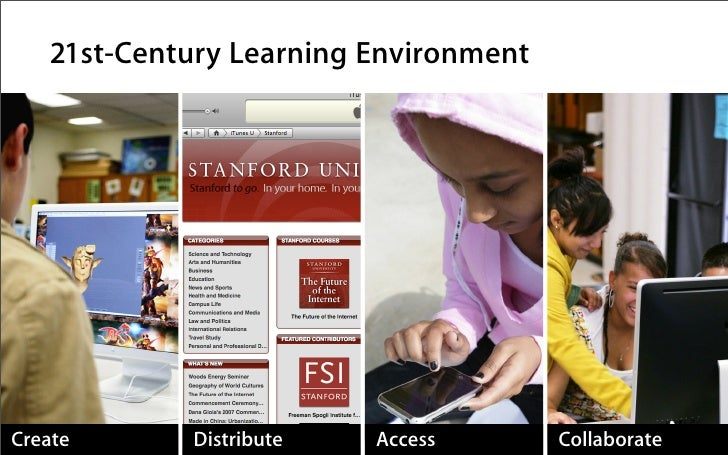 21st-Century Learning Environment     Create      Distribute   Access        Collaborate