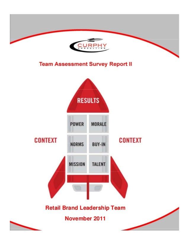 Retail Brand Leadership Team      November 2011