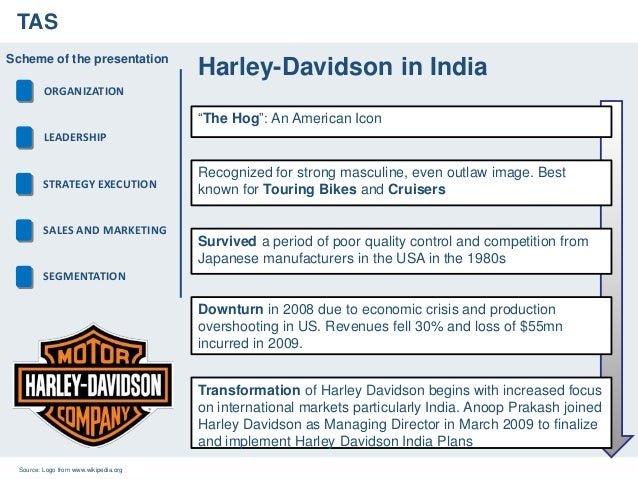 harley davidson software selection process Diagnosis of the software selection method the overall software selection process at harley davidson was an effective one they were able to determine the scope of their problem at hand, implement a team of experts to analyze where the company's it infrastructure stood today, figure out where they would like the company to be, and determine .