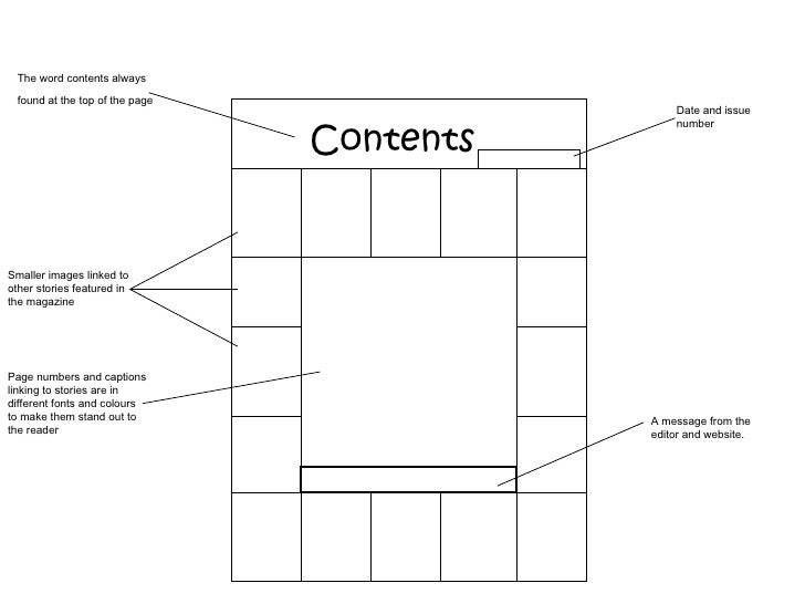 Task 17 block designs(contents page)