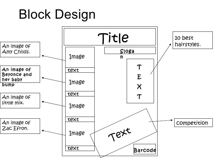 Block DesignAn image of                      Title               10 best                                          hairstyl...