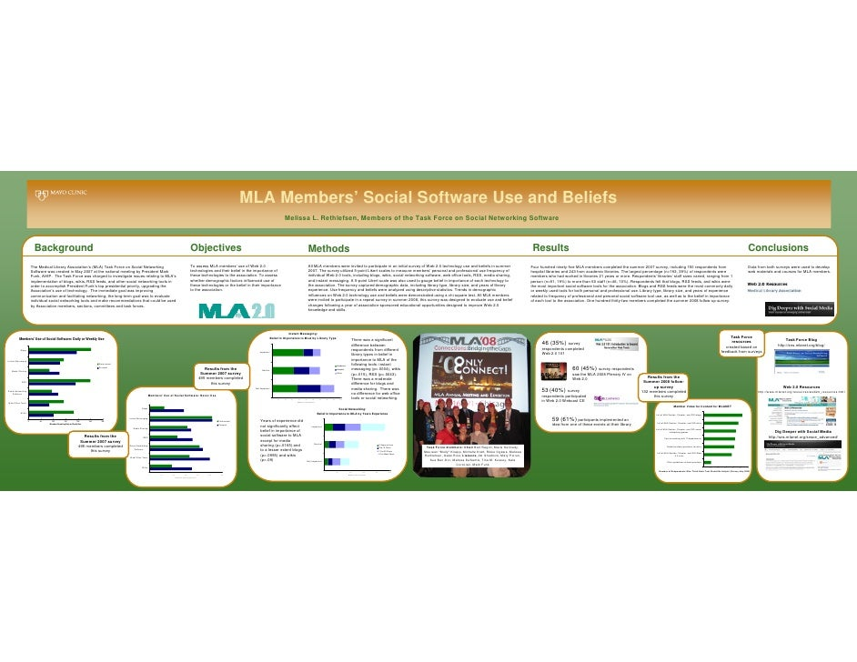 MLA Members' Social Software Use and Beliefs