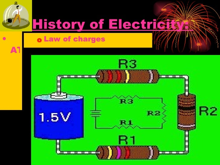 History of Electricity:   <ul><li>   ATOMS </li></ul><ul><ul><li>Law of charges </li></ul></ul>