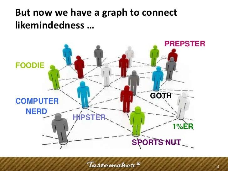schematic labs  zen diagram, schematic