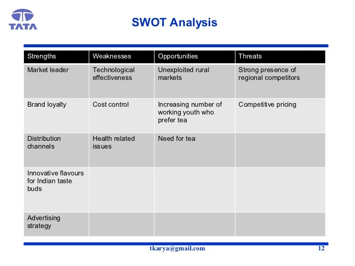swot analysis of singer Support your favorite choir international voices houston is a multicultural group of singers who inspire, educate, and bring joy to audiences through world music.