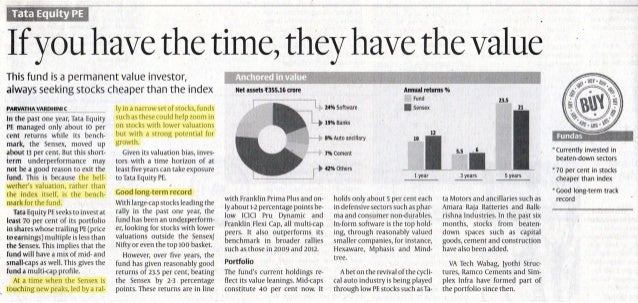 Review by Hindu Business Line : TATA Equity P/E Fund
