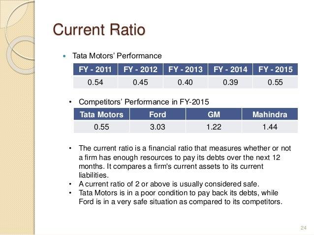 Tata motors fundamental ratio analysis for Ford motor company financial analysis 2015