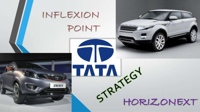tata motors strategy While on one hand tata motors is trying to make its business sustainably  profitable with turnaround 20 strategy, on the other hand company's.