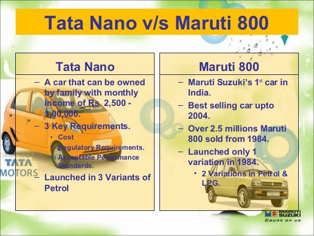 case study on tata nano car - the study singur controversy refers to study of the tata nano car in 2008 visit mayatoday for marketing flexibility concept behind the study marketing management case study kellogg solution to train business case on.