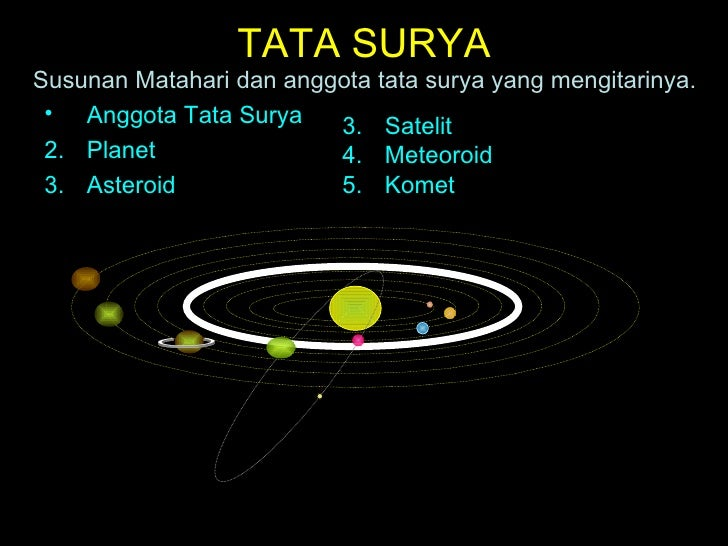 TATA SURYA <ul><li>Susunan Matahari dan anggota tata surya yang mengitarinya. </li></ul><ul><li>Anggota Tata Surya </li></...