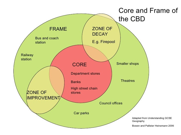 FRAME CORE ZONE OF DECAY E.g. Firepool ZONE OF IMPROVEMENT Core and Frame of the CBD Adapted from Understanding GCSE Geogr...