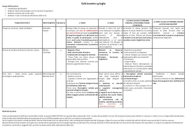Esiti incontro 23 luglio Scopo dell'incontro: • condividere gli obiettivi • definire l'elenco dei bisogni a cui la rete de...