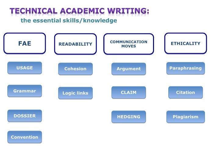 Technical academic writing: micro and macro views