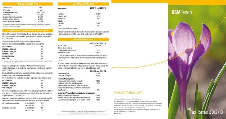 Tax Card 2012