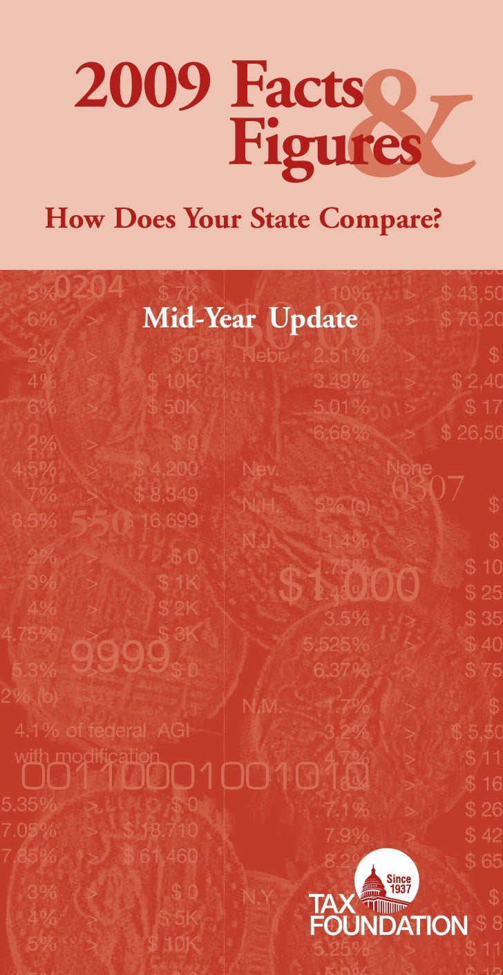 Tax Foundation Facts And Figures 2009 Mid