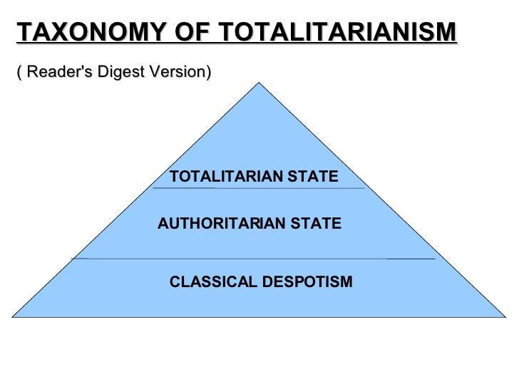 Taxonomy of Tyranny ( Simple)
